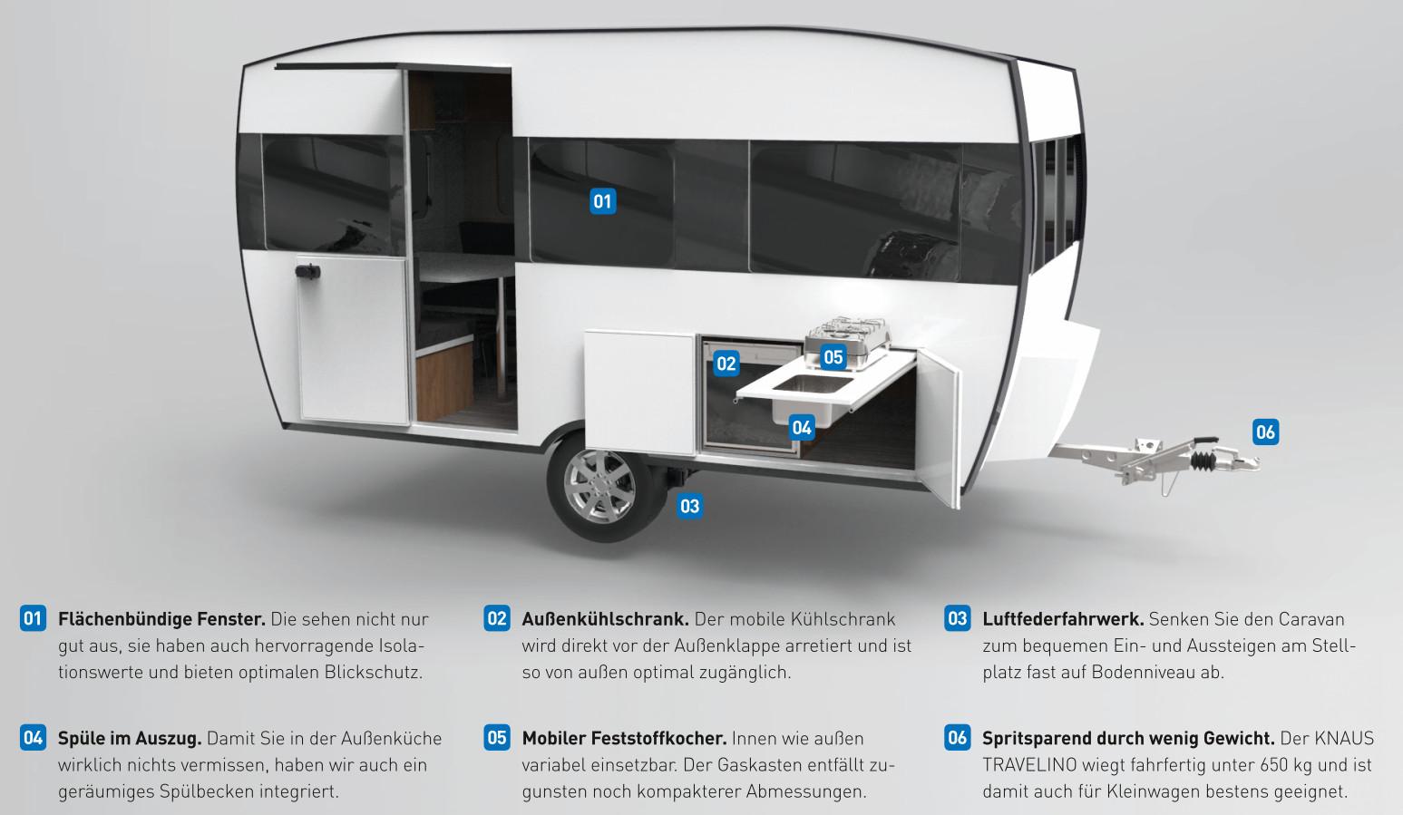 Knaus Travelino Caravan-Studie. © spothits/Knaus