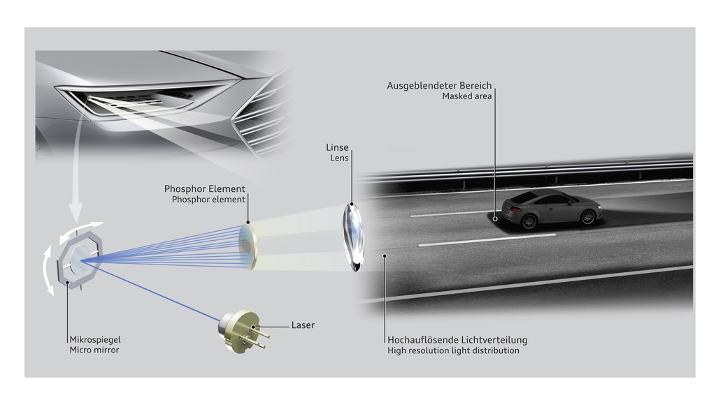 Audi arbeitet am Scheinwerfer der Zukunft. © spothits/Auto-Medienportal.Net/Audi