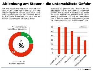 ADAC und ÖAMTC testen Ablenkung am Steuer. © spothits/Auto-Medienportal.Net/ADAC