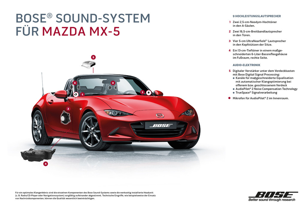 Spezielles Soundsystem für den Mazda MX-5. © spothits/Auto-Medienportal.Net/Mazda