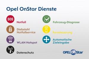 Opel Onstar: Persönliche Hilfe für unterwegs. © spothits/Auto-Medienportal.Net/Opel