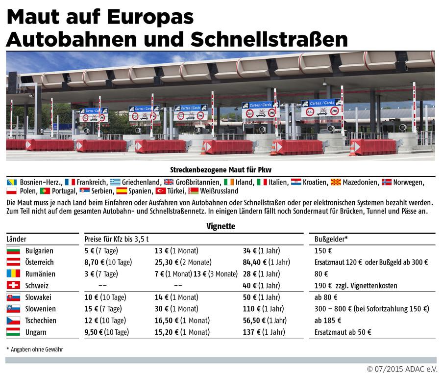 Mautverstöße können teuer werden. © spothits/Auto-Medienportal.Net/ADAC