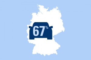 Sommerurlaub: 67 Prozent in Deutschland fahren mit dem Auto. © spothits/Auto-Medienportal.Net/Cosmos Direct