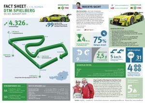 DTM: Schaeffler und Rocky wollen zurück in die Erfolgsspur. © spothits/Auto-Medienportal.Net/Schaeffler