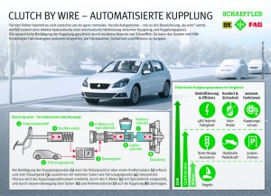 Automatisierte Kupplung von Schaeffler. © spothits/Auto-Medienportal.Net/Schaffler