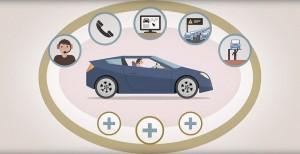 ADAC unterstützt Datensicherheits-Kampagne bei vernetzten Fahrzeugen. © spothits/Auto-Medienportal.Net/FIA/ADAC