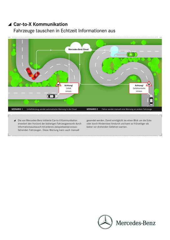 Mercedes-Benz: Car-to-X erkennt jetzt auch Baustellen. © spothits/Auto-Medienportal.Net/Daimler