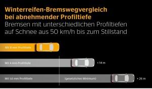 Filigrane Feinarbeit für besseres Fahrverhalten. © spothits/Auto-Medienportal.Net/Continental