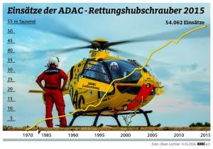 ADAC hatte wieder alle Hände voll zu tun. © spothits/ADAC-Pannenhilfe. Foto: ADAC