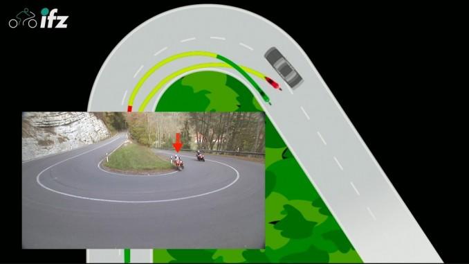 """IfZ-Film: Richtig die Kurve kriegen. © spothits/Motorradfahrer lenken oft zu früh in die Kurve ein, besser ist es, sie zu """"hinterschneiden"""". Foto: IfZ"""
