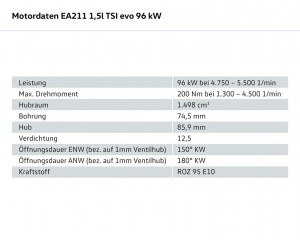 37. Wiener Motorensymposium: Volkswagen präsentiert 1,5-Liter-TSI. © spothits/Volkswagen 1.5 TSI evo Motor mit 96 kW / 130 PS./Foto: Volkswagen