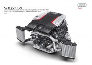 Audi SQ7 4.0 TDI: Grenzenloses Drehmoment © spothits/Audi SQ7 4.0 TDI Quattro Tiptronic./Foto: HerstellerAudi SQ7 4.0 TDI: Grenzenloses Drehmoment © spothits/Audi SQ7 4.0 TDI Quattro Tiptronic./Foto: Hersteller