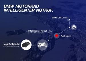 """BMW Motorrad mit eCall verfügbar. © spothits/""""Intelligenter Notruf"""" von BMW./Foto: BMW"""