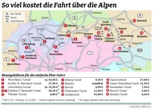 Über Mautbestimmungen in Europa vor der Reise informieren. © spothits/ADAC