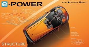 Nissan präsentiert Modell mit Elektroantrieb e-Power. © spothits/Nissan