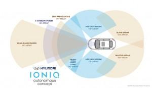 Los Angeles 2016: Hyundai lässt einen Ioniq autonom fahren. spothits © Hyundai