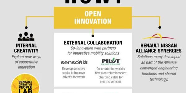 CES 2017: Platform Open Mind. Foto: spothits/Renault