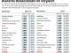 Kraftstoffpreise im Februar 2017. Grafik: spothits/ADAC