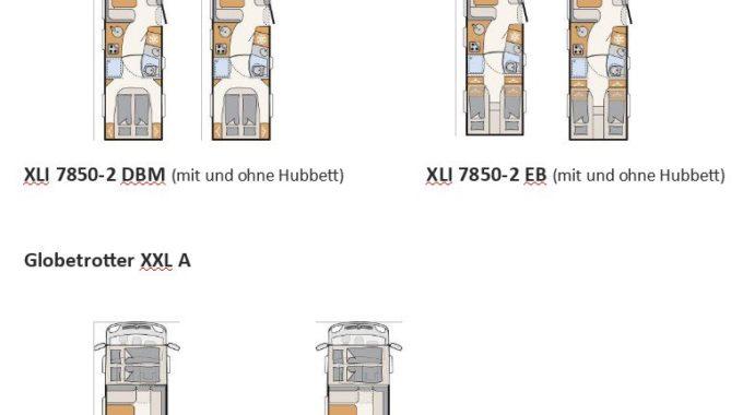 Dethleffs Globetrotter: Neuer Grundriss und Modellpflege. Foto: spothits/Dethleffs