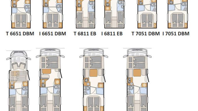 Dethleffs Pulse: Neue Baureihe mit T- und I-Modellen. Grafik: spothits/Dethleffs