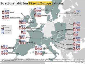 Tempolimits in Europa. Grafik: spothits/ADAC